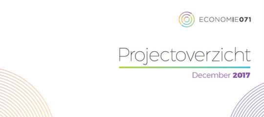 Projectkaarten geven overzicht
