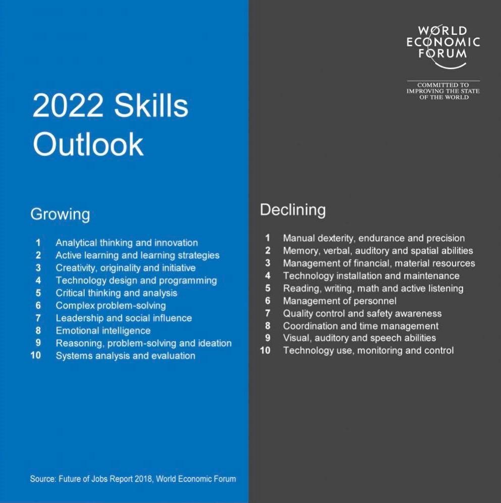 Circulariteit, natuur en Skills 2022