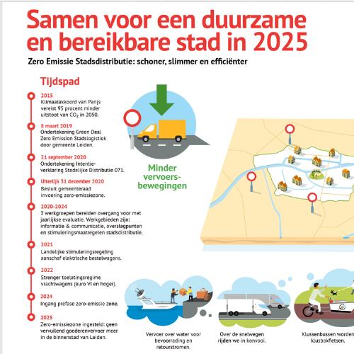 Op weg naar emissievrije stadsdistributie in 2025